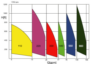 srzs1750performancecurve01[1]