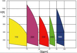 sema1750performancecurve01[1]