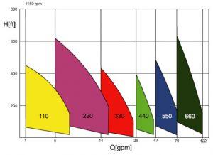 srzs1150performancecurve01[1]